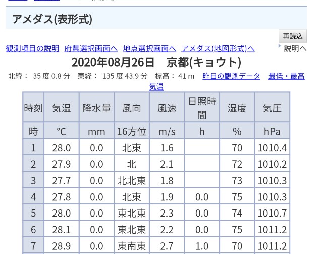 f:id:takeoki:20200826080252j:image