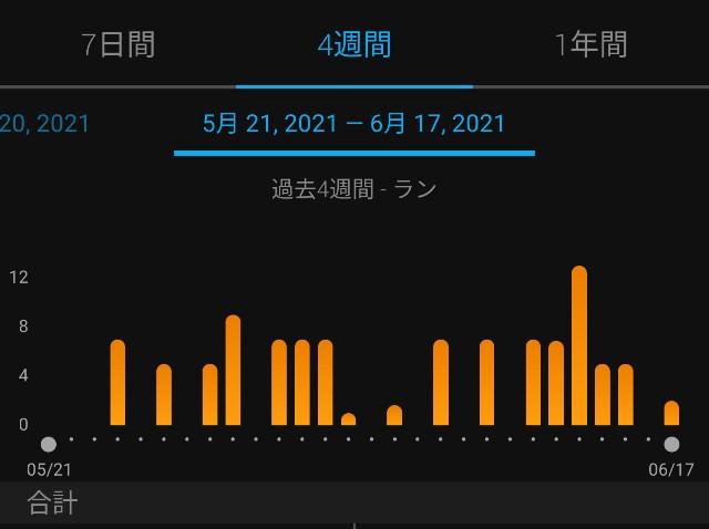f:id:takeoki:20210617082510j:image
