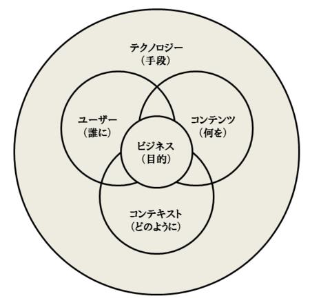 f:id:takeru-c:20111229230957p:image
