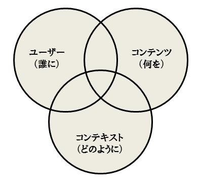 f:id:takeru-c:20111229230959p:image