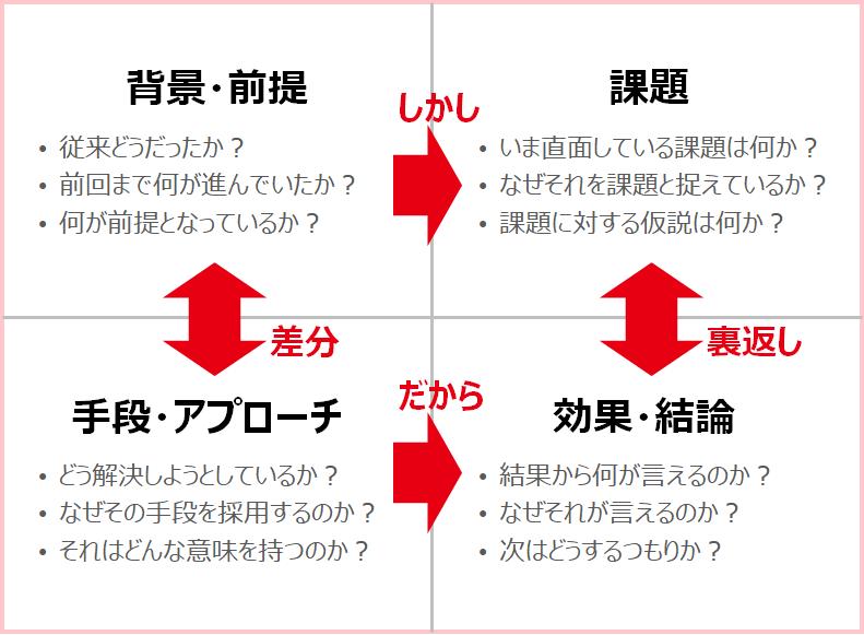 f:id:takeshi0406:20200322185022p:plain
