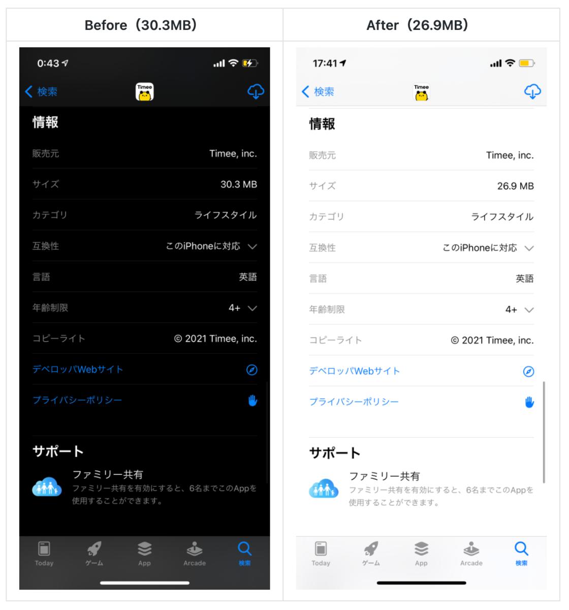 アプリサイズのBefore/After