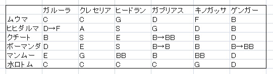 f:id:takeshizu_poke:20161023032514j:plain