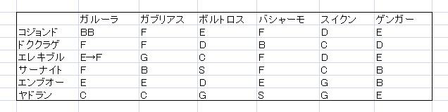 f:id:takeshizu_poke:20161105003659j:plain