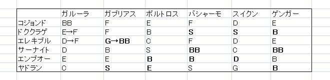 f:id:takeshizu_poke:20161105192349j:plain
