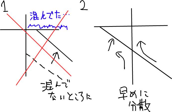f:id:takeshou:20080730180333j:image