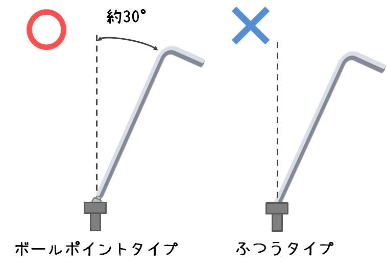 レンチ棒_角度