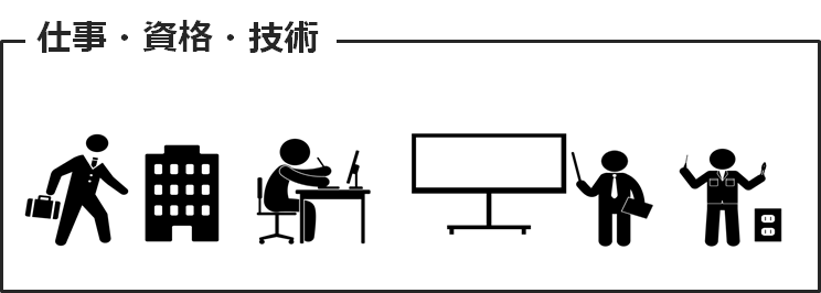 仕事_資格_技術