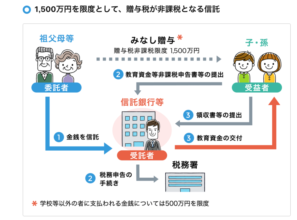 f:id:taketakemu:20180828143412p:plain