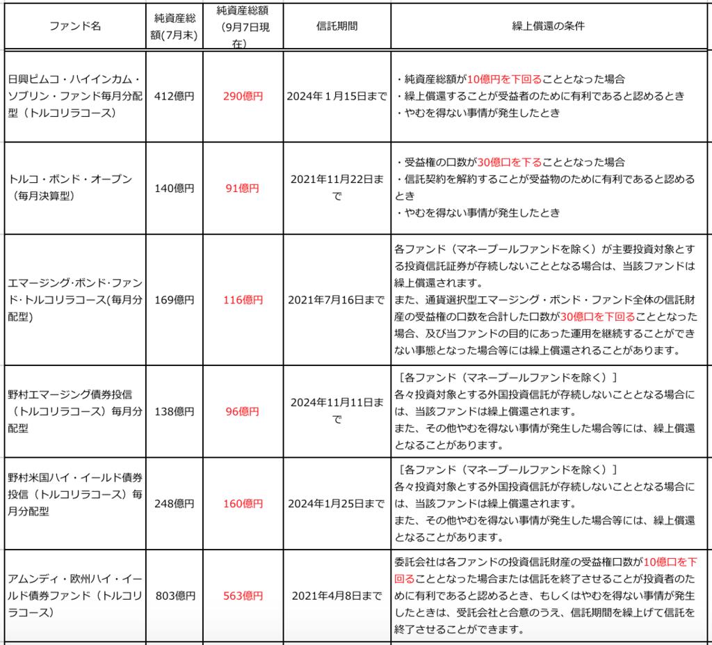 f:id:taketakemu:20180908211811p:plain