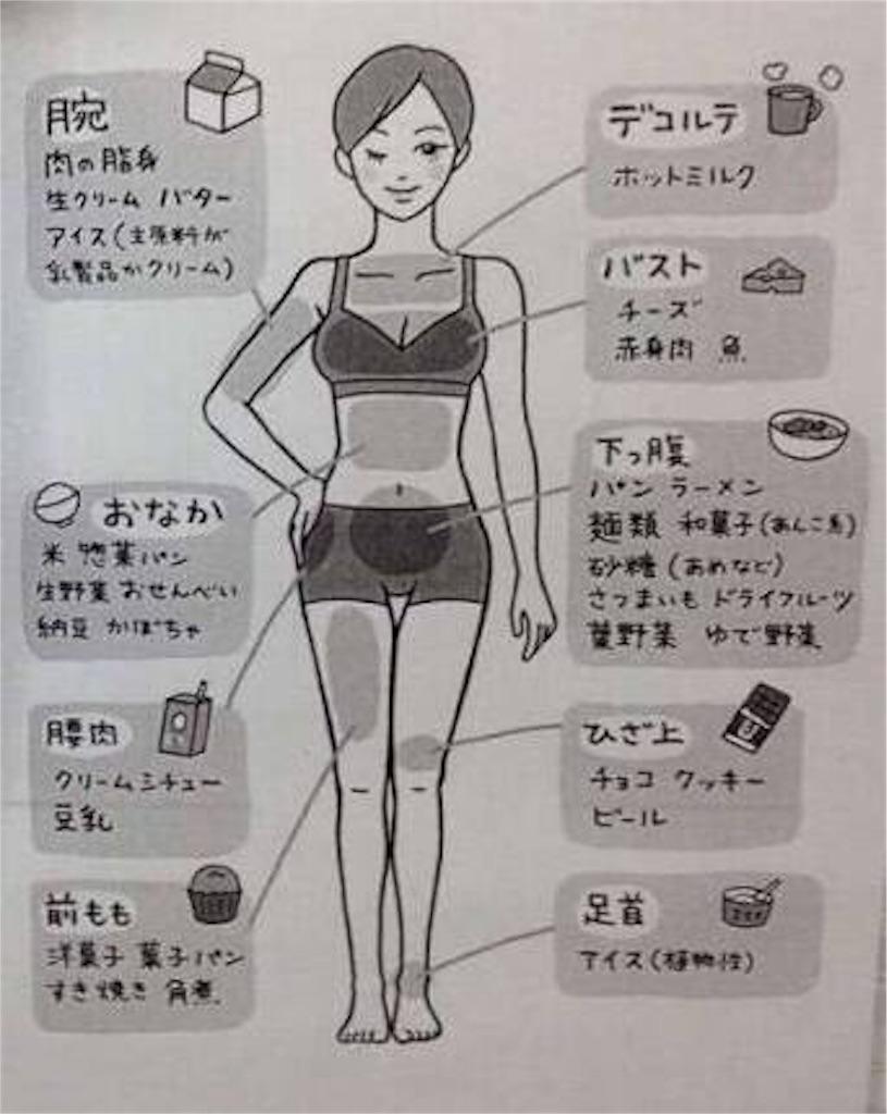 f:id:taketakeoda:20160914020758j:image