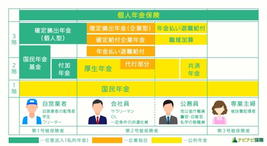 f:id:taketaku0818:20200920085357j:image
