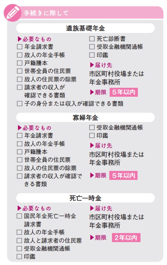 f:id:taketaku0818:20200921093447p:image