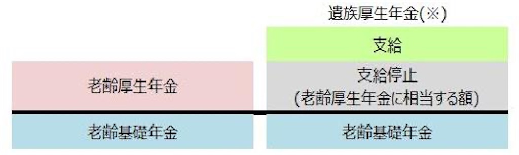 f:id:taketaku0818:20200922150442j:image