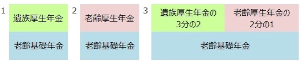 f:id:taketaku0818:20200922150546j:image