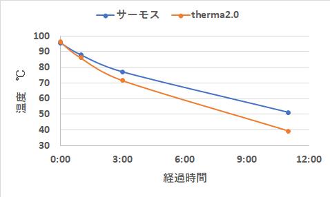 f:id:takeuchi61:20200201133212p:plain