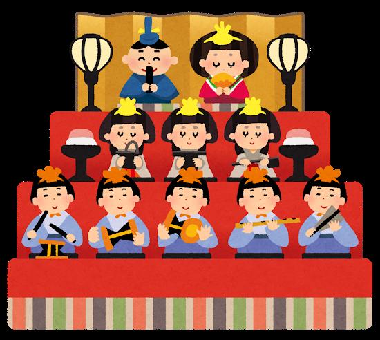 f:id:takeuma02:20200219151331p:plain