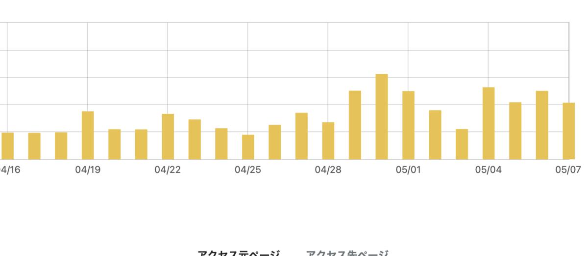 f:id:takeuma02:20210507221510p:plain