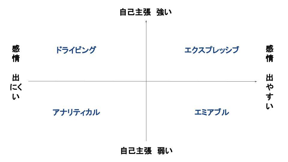 f:id:takeya_kashiwakura:20200527090556j:plain