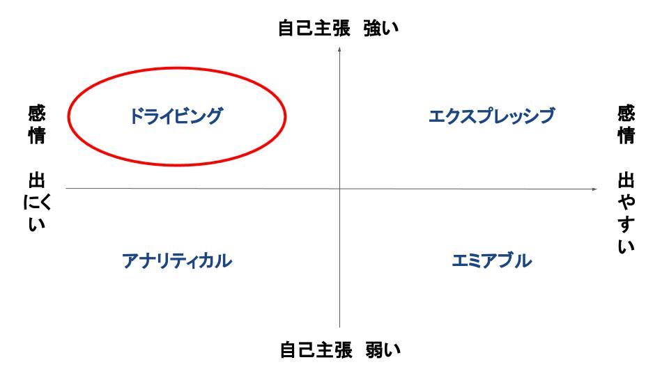 f:id:takeya_kashiwakura:20200527093217j:plain
