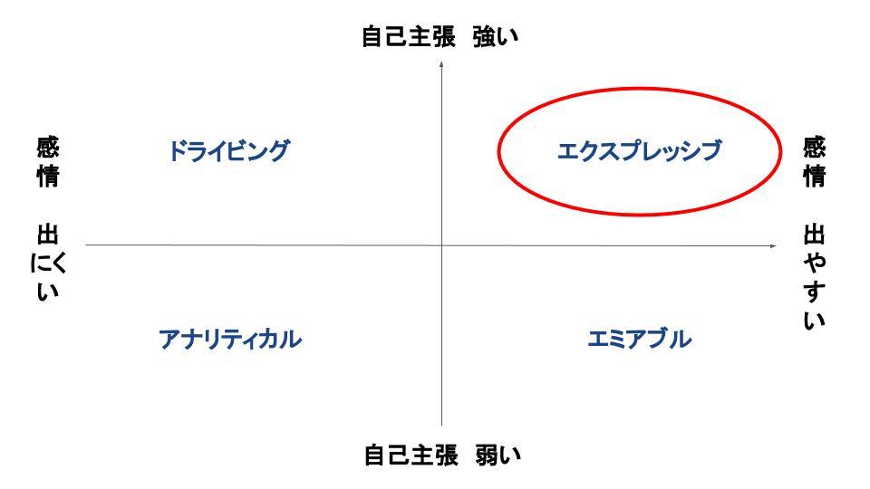 f:id:takeya_kashiwakura:20200527100443j:plain