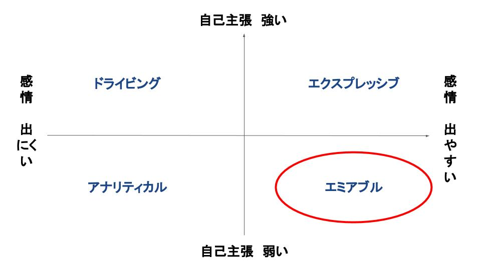 f:id:takeya_kashiwakura:20200527104707j:plain