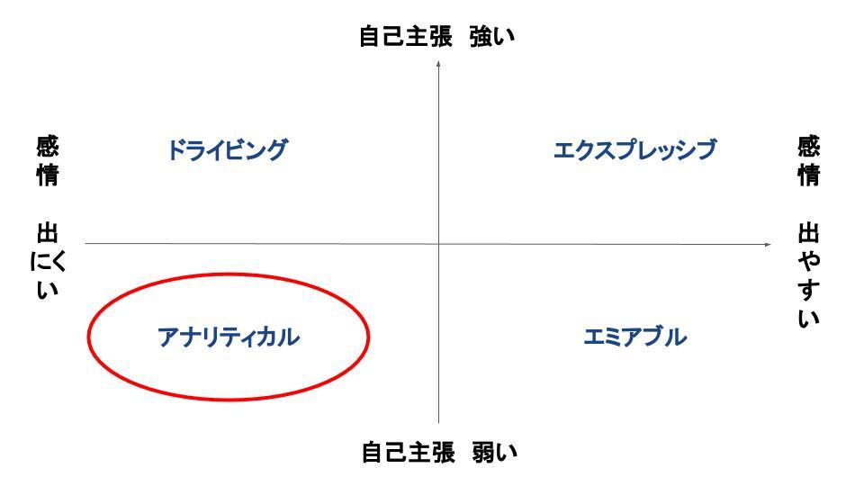 f:id:takeya_kashiwakura:20200527112005j:plain