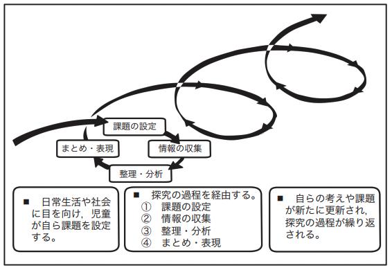 f:id:takeya_masaaki:20210605185731p:plain