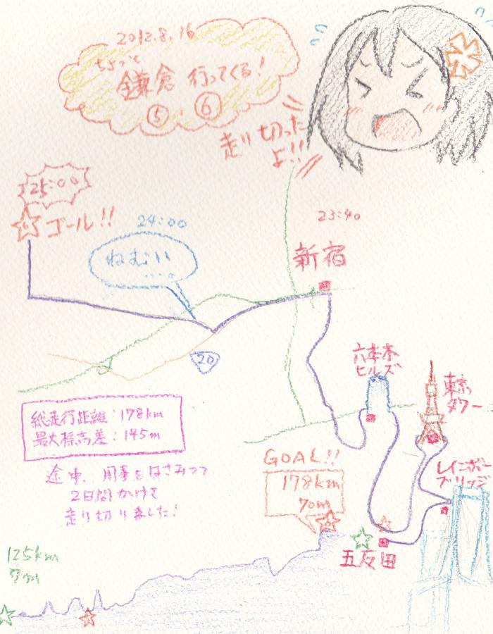f:id:takhino:20120817174602j:image:w500