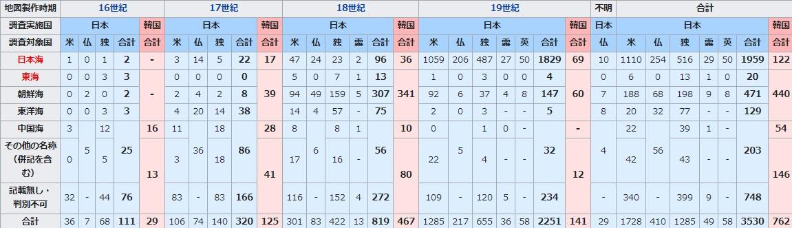 日韓の日本海呼称に関する調査
