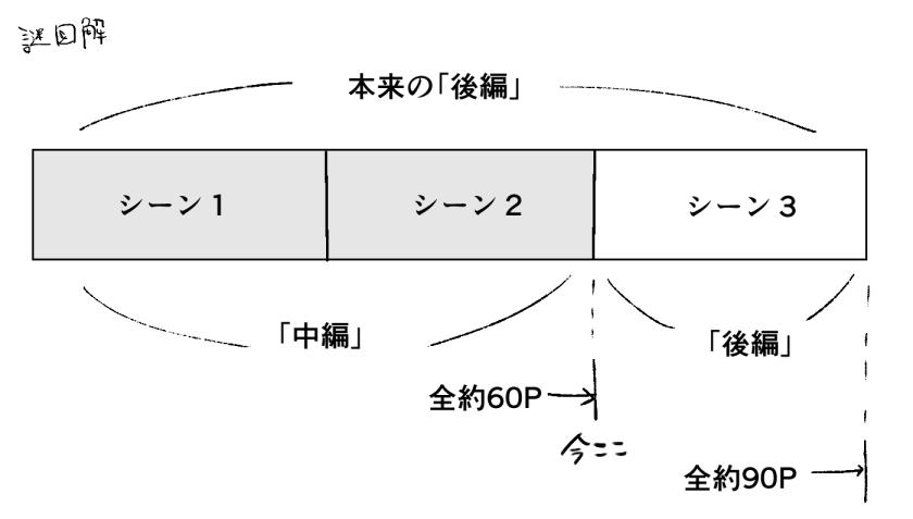 f:id:takiba003:20200312170924j:plain
