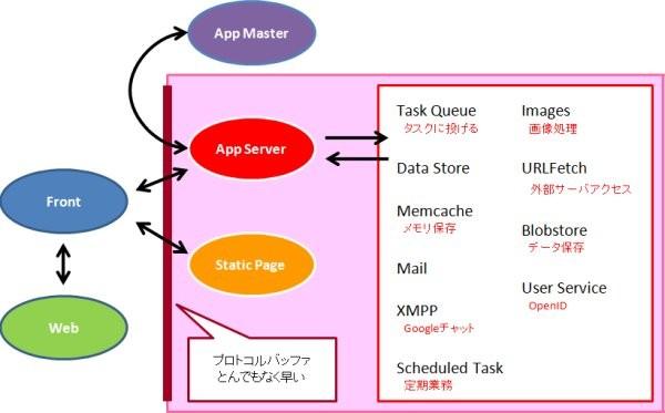 f:id:takigawa401:20101015145810j:image