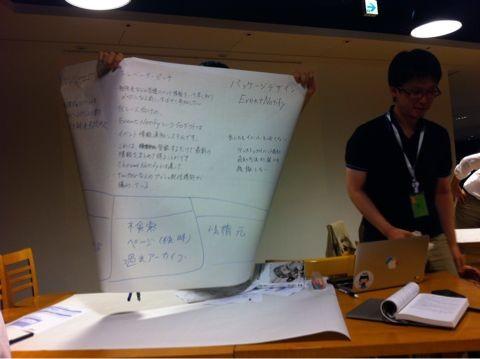 f:id:takigawa401:20110826011459j:image