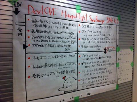f:id:takigawa401:20111210220114j:image