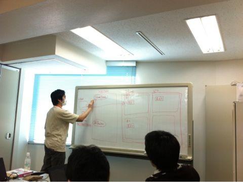 f:id:takigawa401:20120206111904j:image
