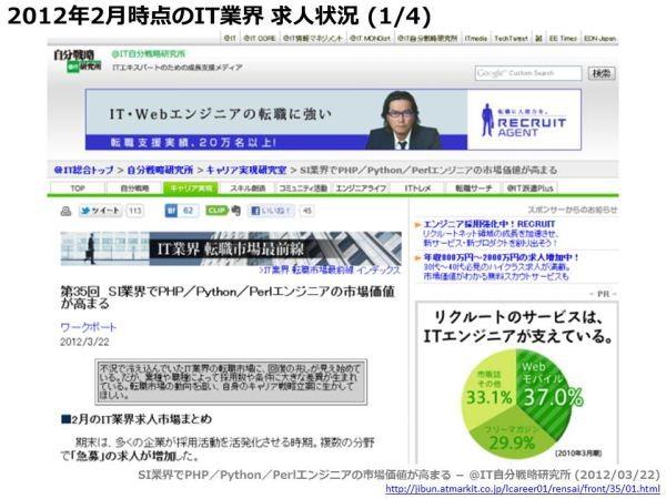 f:id:takigawa401:20120409192943j:image