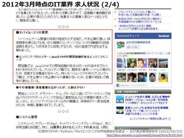 f:id:takigawa401:20120409192944j:image