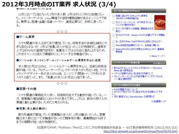 f:id:takigawa401:20120409192945j:image