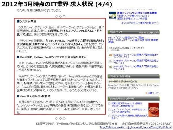 f:id:takigawa401:20120409192946j:image