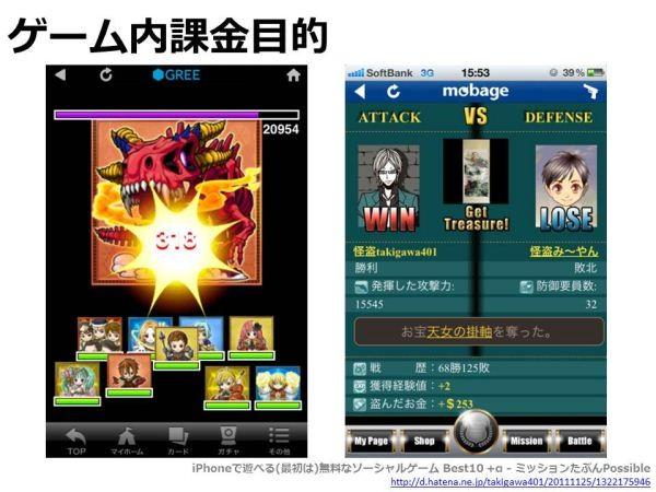 f:id:takigawa401:20120409192953j:image