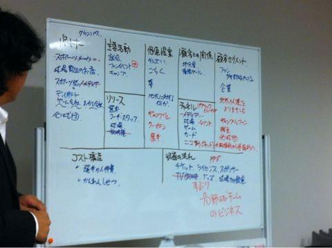 f:id:takigawa401:20120822083545j:image