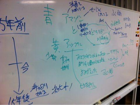 f:id:takigawa401:20120822083622j:image