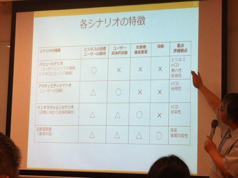 f:id:takigawa401:20120928015029j:image