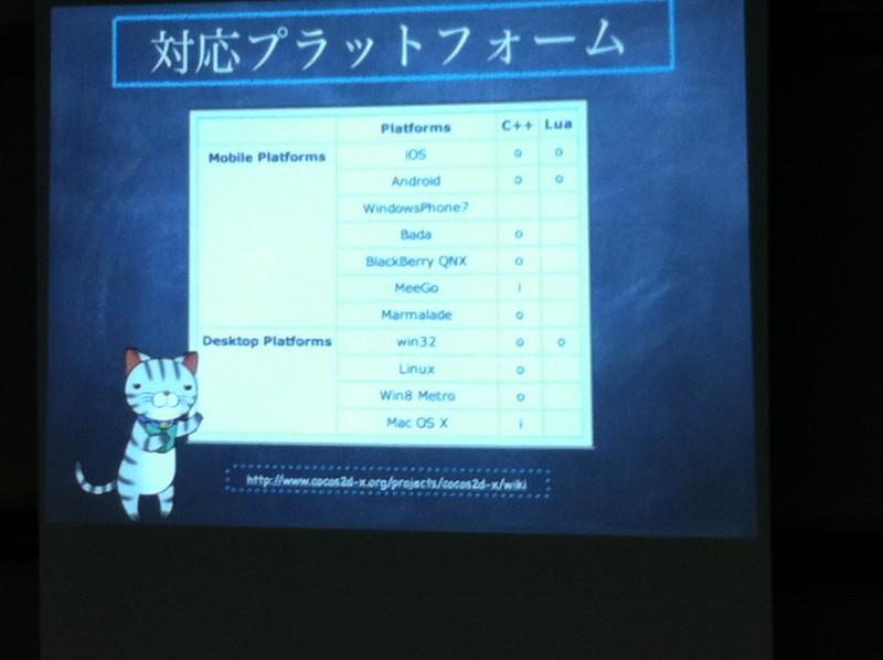 f:id:takigawa401:20121102082217j:image