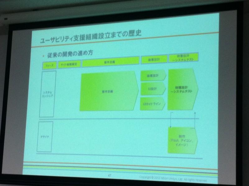 f:id:takigawa401:20121109034601j:image