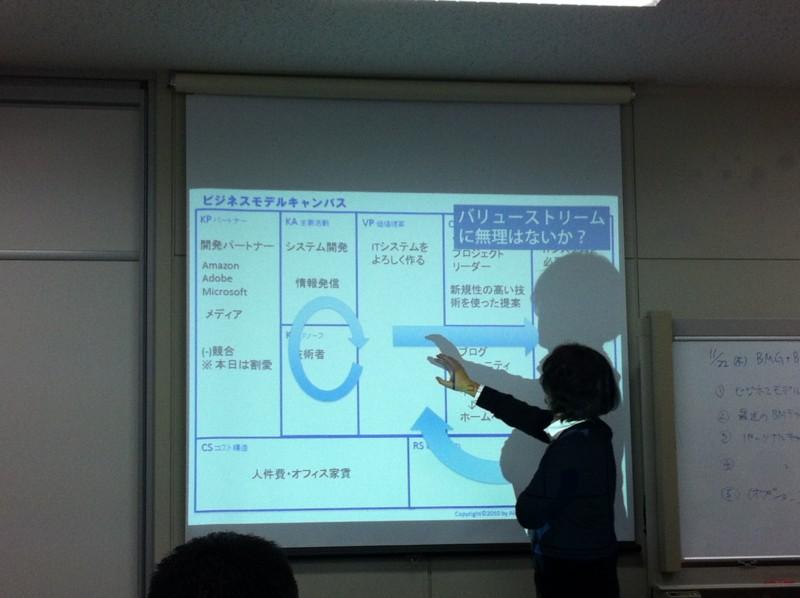 f:id:takigawa401:20121123214807j:image
