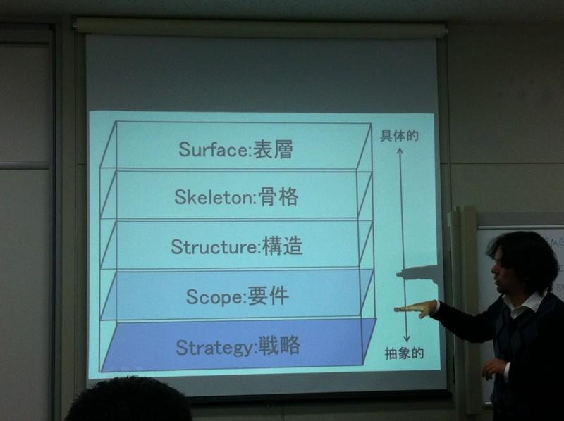 f:id:takigawa401:20121123214808j:image