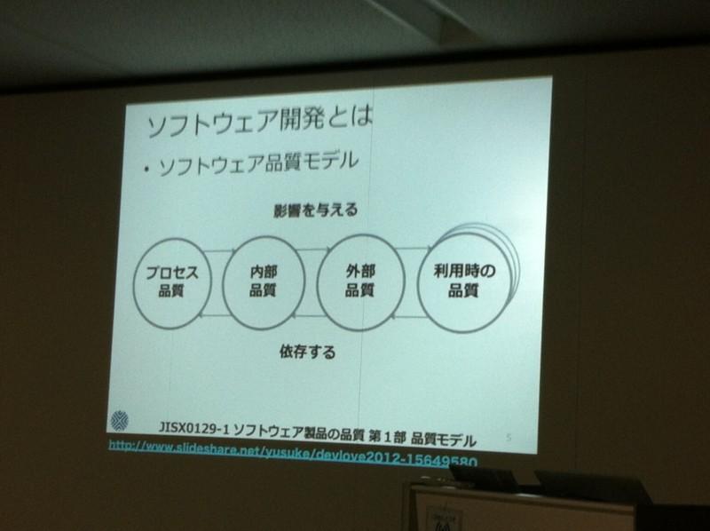 f:id:takigawa401:20130205075509j:image