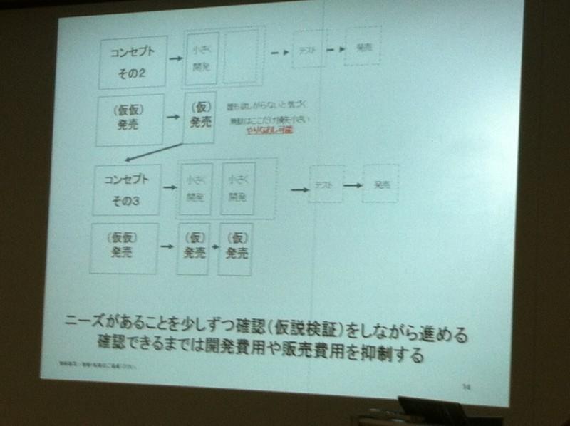 f:id:takigawa401:20130205075514j:image