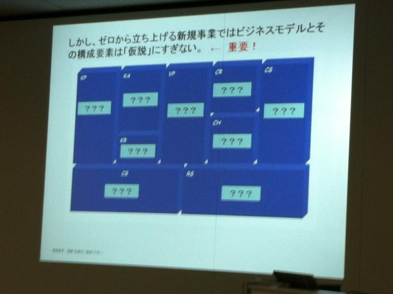 f:id:takigawa401:20130205075517j:image